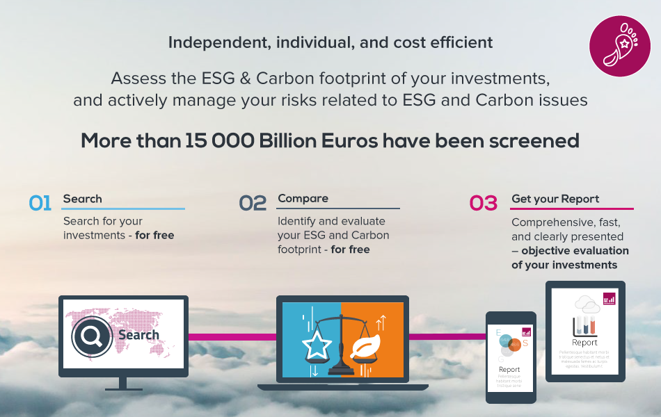 ESG & Carbon Screening