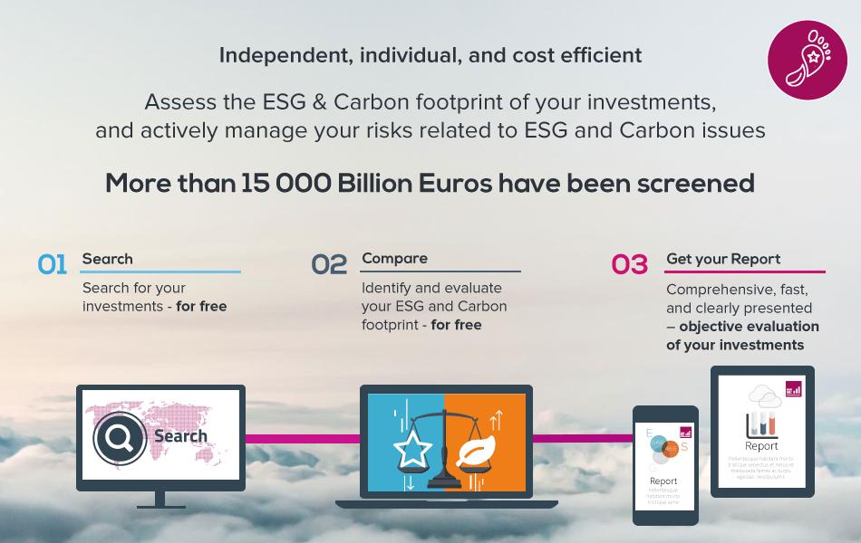 ESG & Carbon Screening