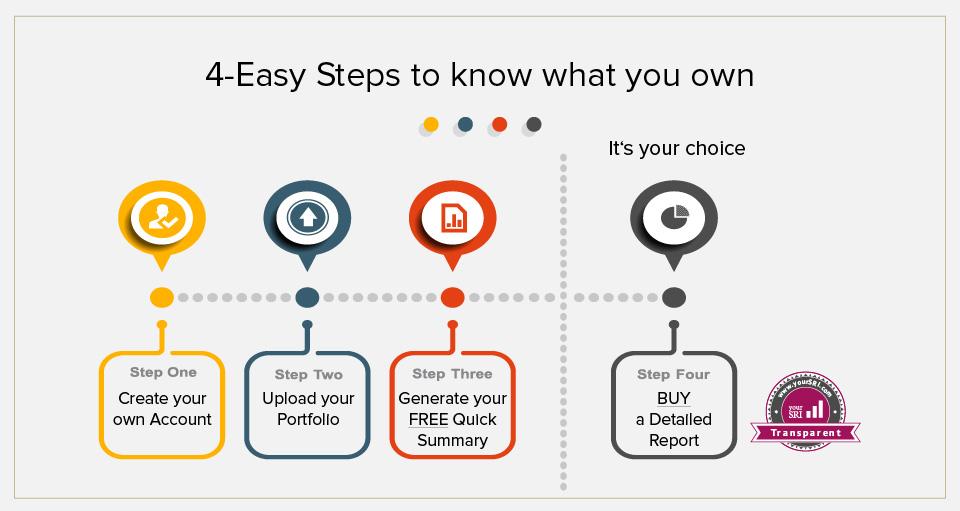 4-Step-Process_Quick-Upload.jpg