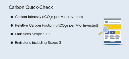 Carbon_Quick-Check_Summary Report_450x206_neu.jpg