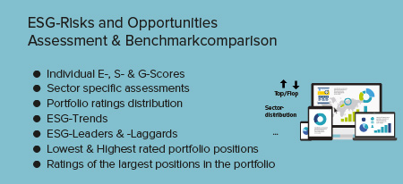 ESG-Risks-and-Opportunities-450x206.jpg