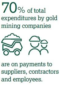 World Gold council Fig 1.jpg